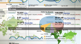 Dynamic Content: Using Analytics to Write Your Blog